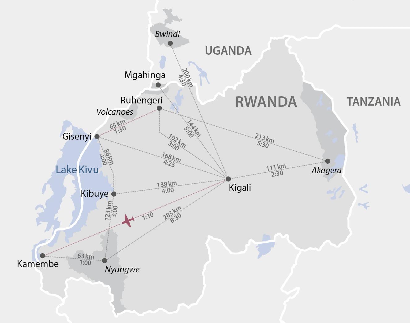 Karte Ruanda Distanzen